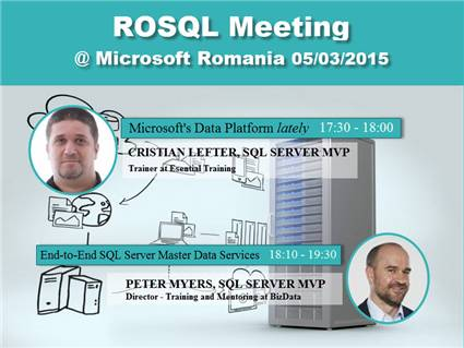 ROSQL Event 5th March
